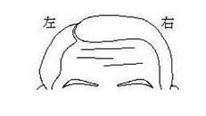 额头皱纹面相,额头面相,面相算命大全