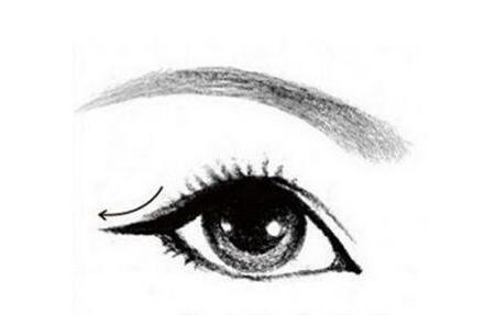 女人面相,狐狸眼,狐狸眼的女人