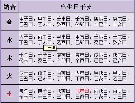 八字日格分析造化与成就(一)